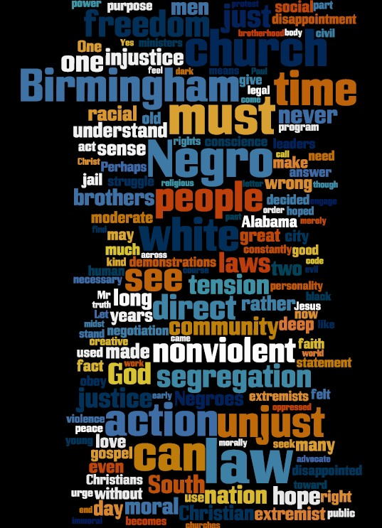 summary of letter from birmingham jail letters from birmingham summary levelings 11070 | wordle letter from birmingham
